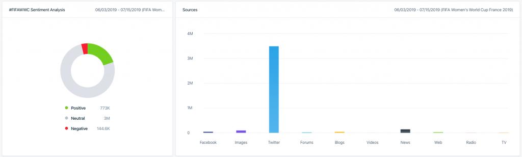 Social-Listening-social-media-listening-qualitative-data