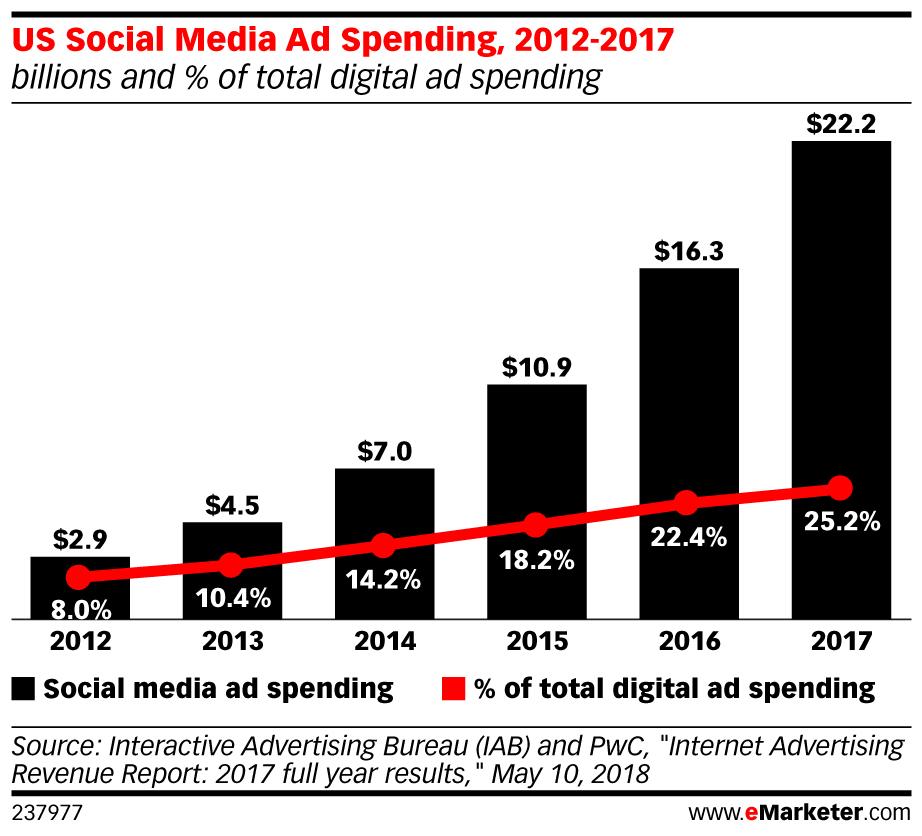 digital-ads-media-spend.jpg
