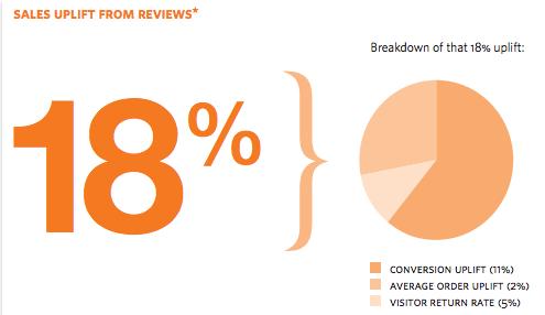 online-reviews-reviews.jpg