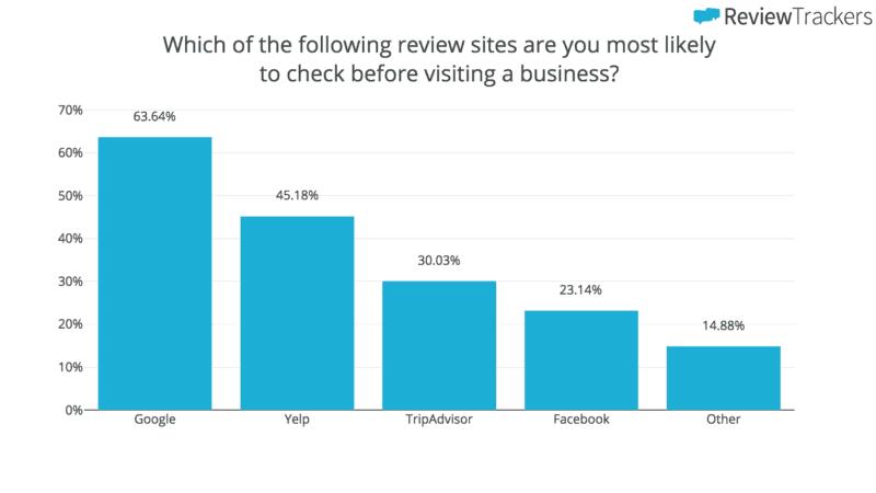 online-reviews-stats.jpg