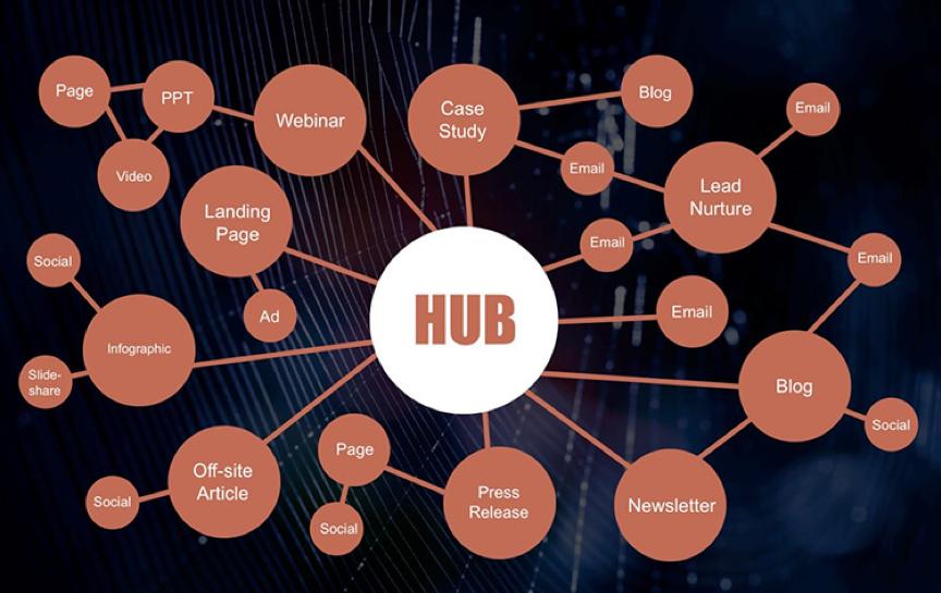 strategies-grow-blog-hub