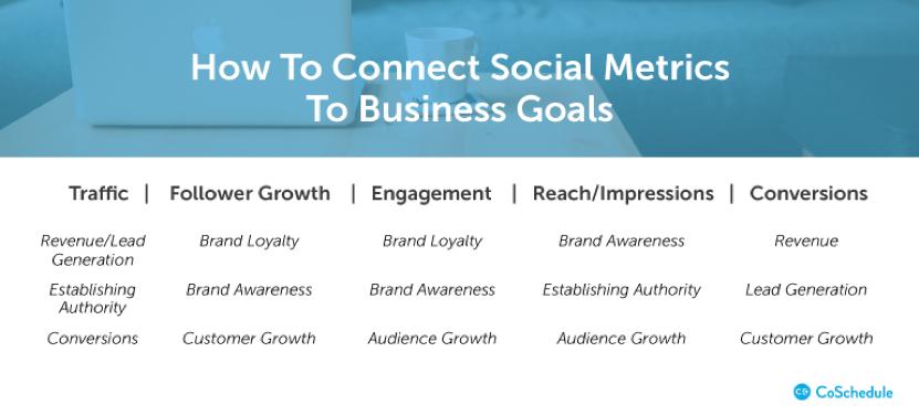 Use-Social-Media-Analytics-Create-Content-3
