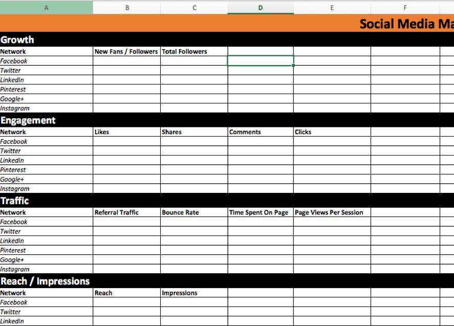 Use-Social-Media-Analytics-Create-Content-4